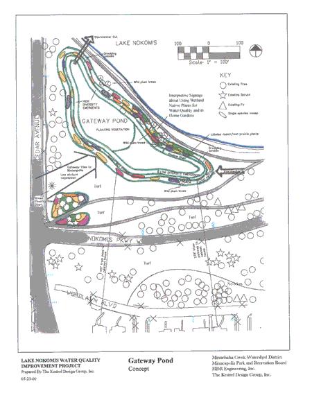 Gateway Pond Concept Map